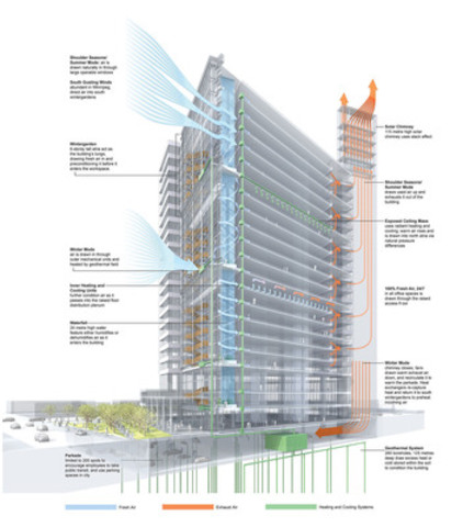 Manitoba Hydro Place Sets New Record With Leed Platinum