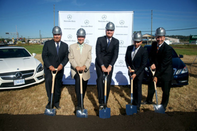Mercedes canada careers image search results for Mercedes benz retail careers