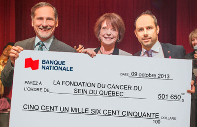 La banque nationale fait un don de 501 650 la for Assurance banque nationale maison