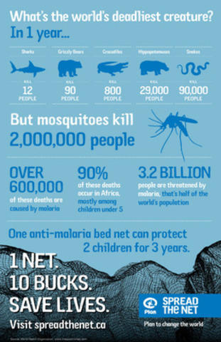 CNW   This World Malaria Day, Rick Mercer & Plan Canada\'s Spread the ...
