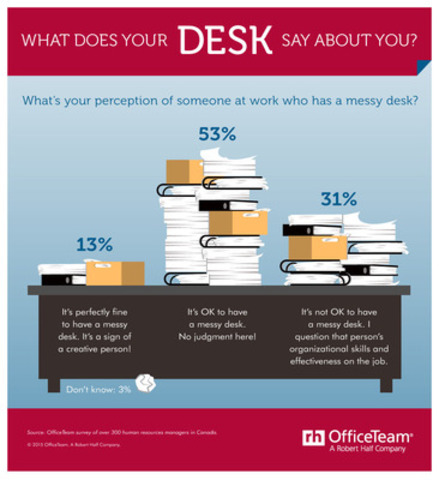 What a Messy Desk Says About You
