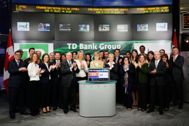 Td bank options trading