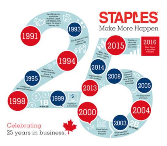 staples canada celebrates 25 years in business marketwatch